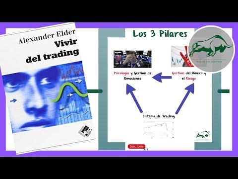 📈-📕-vivir-del-trading-(alexander-elder)-|-libro-animado-📕-resumen-de-libro-trading-for-a-living