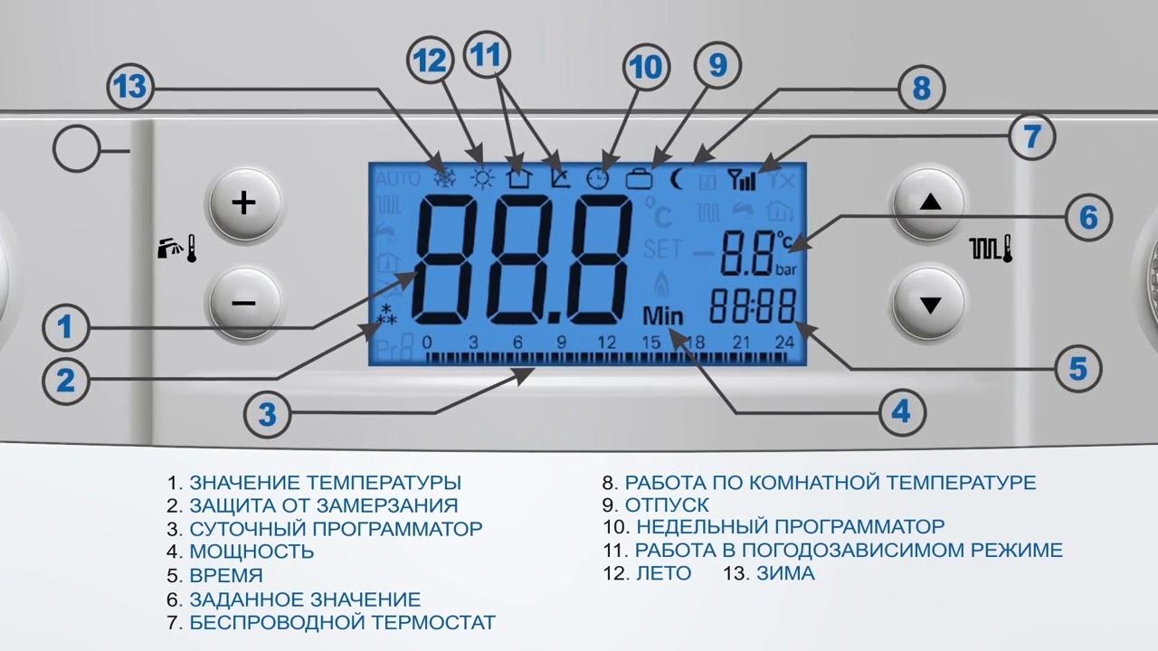 Газовый Двухконтурный Котел NAVIEN 24 Обзор и Отзыв! - YouTube
