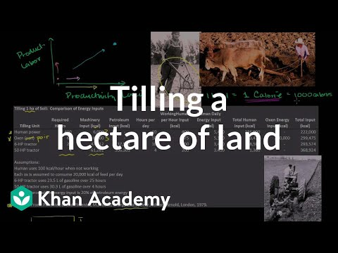 Energy inputs for tilling a hectare of land | Cosmology & Astronomy | Khan Academy
