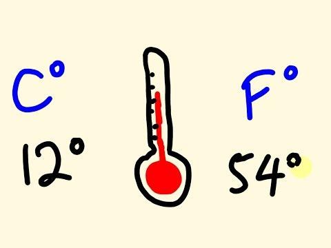Instant temperature conversions - trick for convert between Fahrenheit and Celsius!