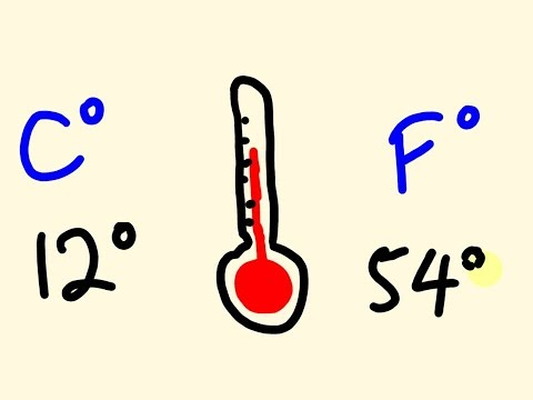 Instant temperature conversions - trick for convert between Fahrenheit and Celsius!