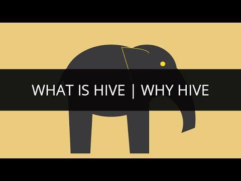 What is Hive | Why Hive | Apache Hive Tutorial 1 | Edureka
