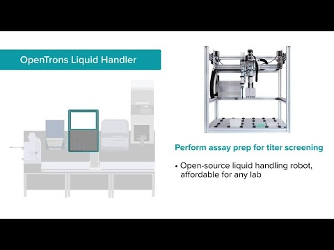 Molecular Devices - SLAS 2018 - Single Cell Isolation Workflow Demonstration
