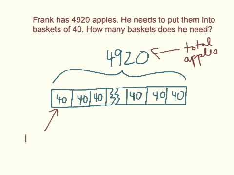 math problem solving help what are the steps in solving word problems