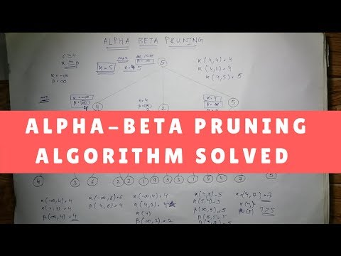 Alpha Beta Pruning Algorithm in Artificial Intelligence in Hindi | Solved Example Step by Step