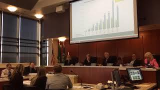 Clark County Board of Health, Sept. 26, 2018, Prevent presentation