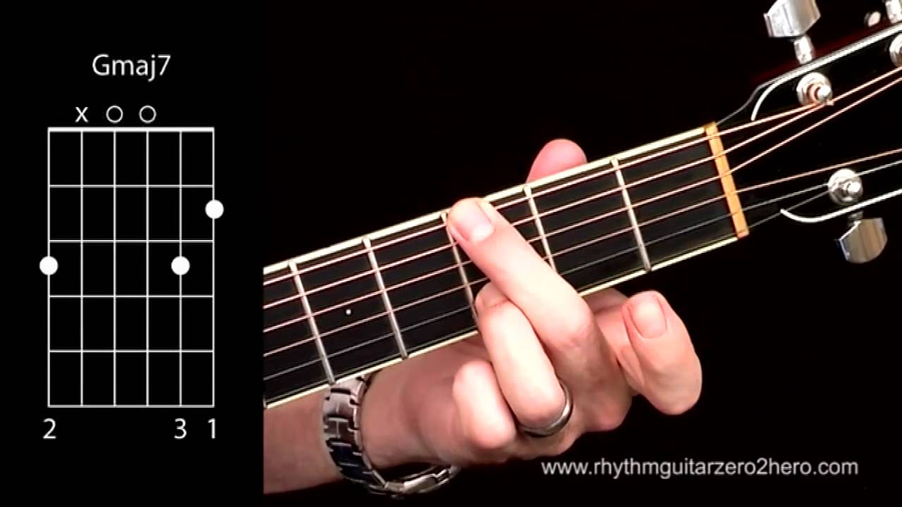 Acoustic guitar chords learn to play g major 7 youtube hexwebz Choice Image