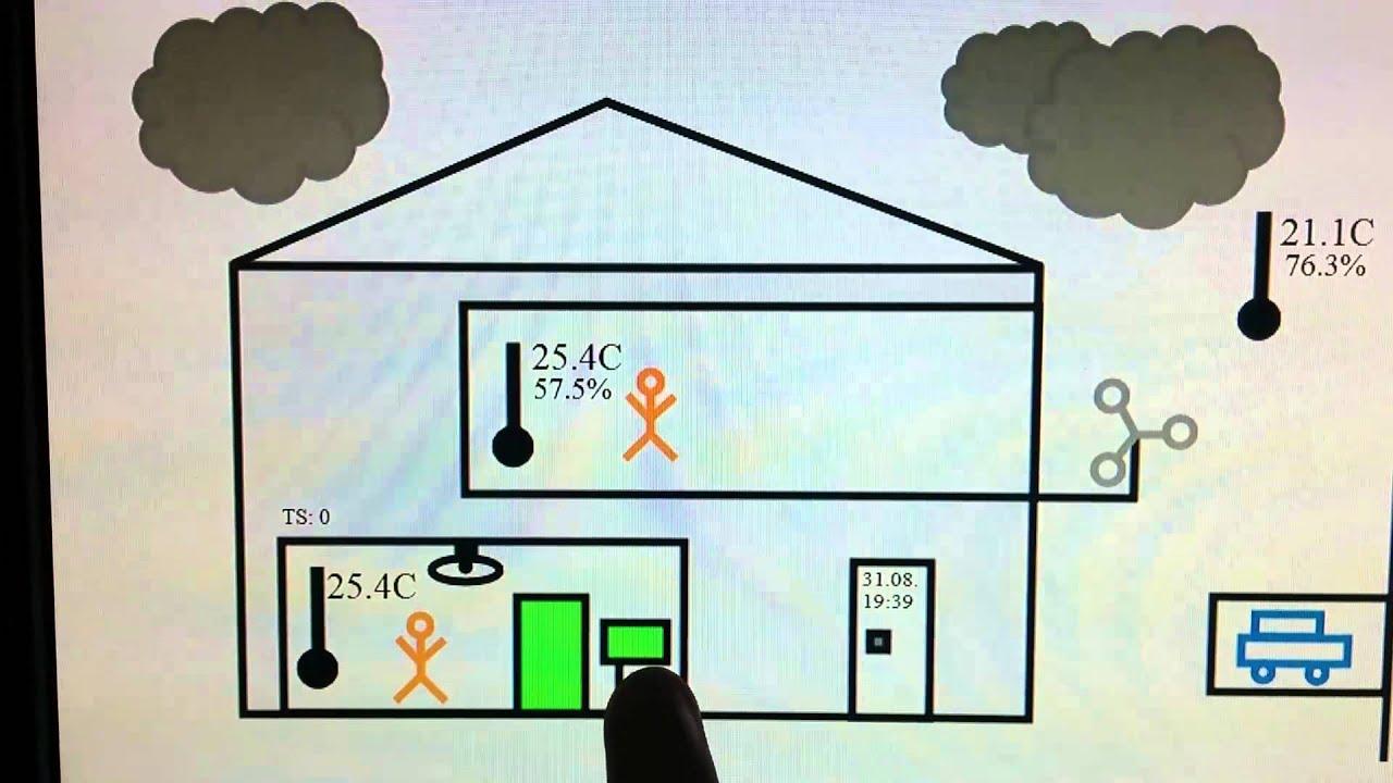 ZIS] Intelligentes Haus Eigenbau (Projektübersicht 2015) - YouTube