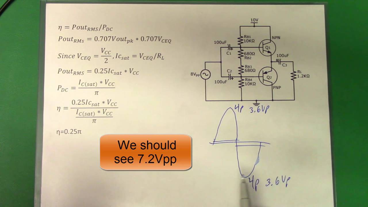 hight resolution of class b and class ab amplifiers youtube