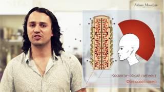 Алексан Мусаелян - Колористика. Урок№7. Декапирование. Смывка краски с волоса