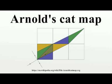 Arnold's cat map - YouTube