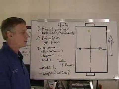Soccer Coaching, 4v4 Pt.-1 Principles of Play in Possession