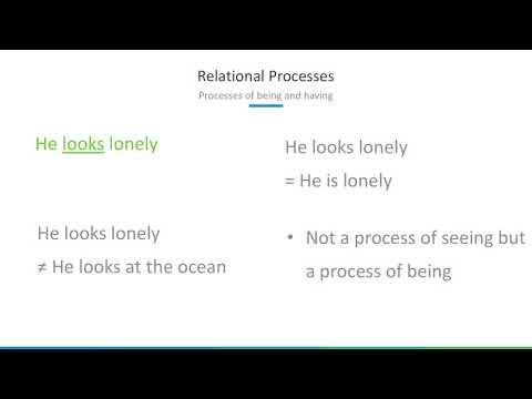 Bonus Lesson 1.1 Process Types