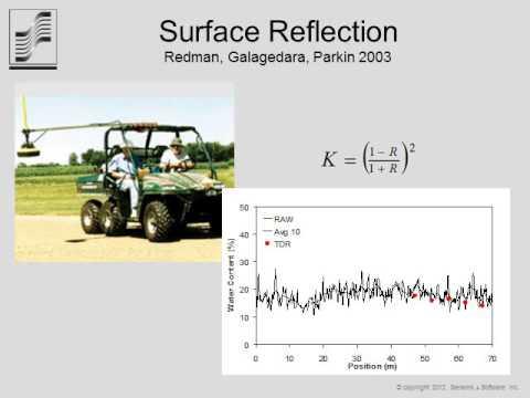 GPR: Qualitative to Quantitative Analysis - Peter Annan, Sensors and Software
