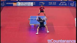 German Open: Timo Boll-Chen Weixing