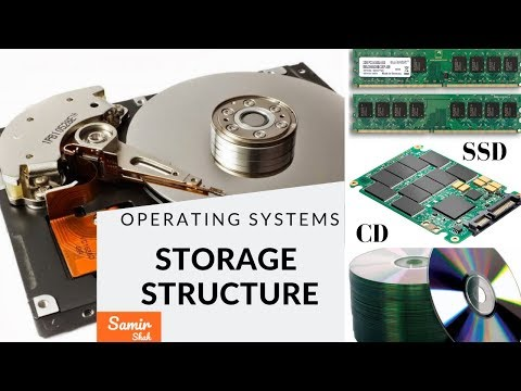 OS - Storage Structure | Operating Systems