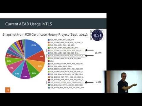 Vulnerabilities in TLS (Part 1)