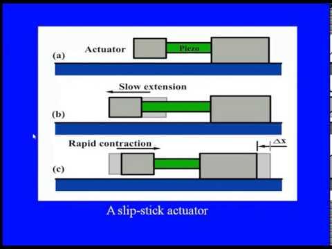 Mod-07 Lec-03 Piezoelectric Material -- II: Applications