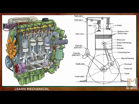 ic engine components diagram schematics online four stroke engine parts gas engine diagram wiring diagram