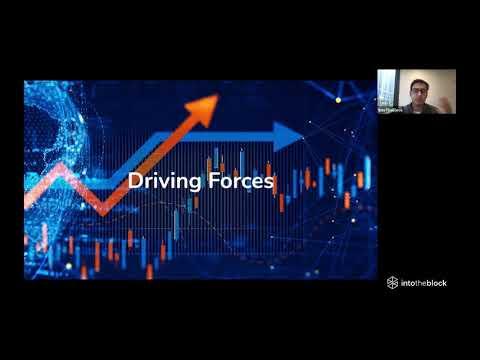 IntoTheBlock WebinarA Data-First Perspective of Crypto vs. Capital Markets