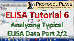 ELISA Tutorial 6: How to Analyze ELISA Data with GraphPad Prism