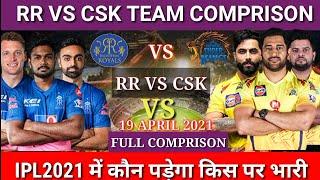 IPL2021: RAJASTHAN ROYALS VS CHENNAI SUPER KINGS TEAM' COMPARISON 2021 |RR VS CSK COMFROM PLAYING 11