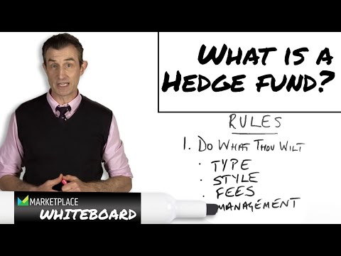 What's a hedge fund?