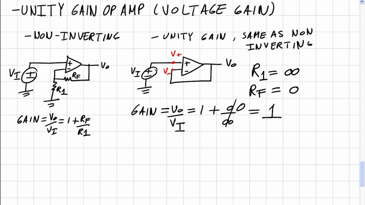 op amps 4 unity gain amplifier voltage gain derivation youtubeWhat Is A Unity Gain Buffer #8