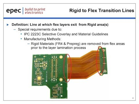 Rigid-Flex Circuit Board Gerber Layout Guidelines Webinar