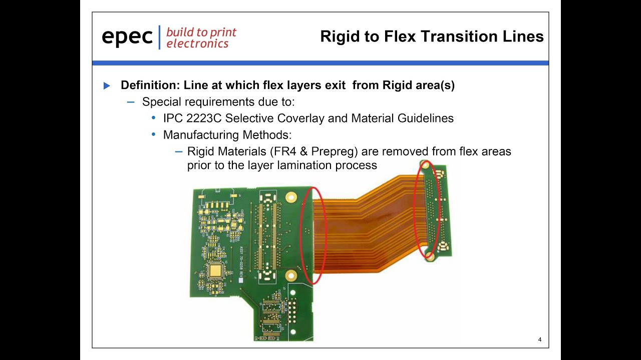 rigid flex circuit board gerber layout guidelines webinar youtube