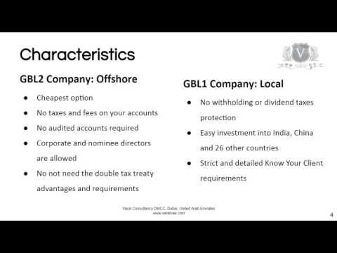Offshore company and bank account in Mauritius