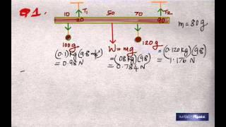 Static Equilibrium Part 1