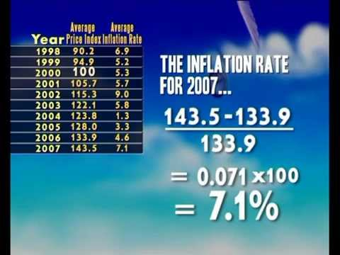 inflation calculating the rate of inflation