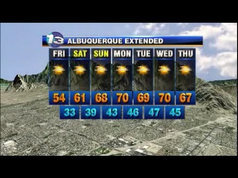 KRQE News 13 This Morning Weather Blitz