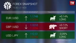InstaForex tv news: Forex snapshot 10:30 (21.11.2017)