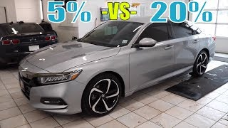 5% -VS- 20% TINT on a 2018 Honda Accord (winning window tints)
