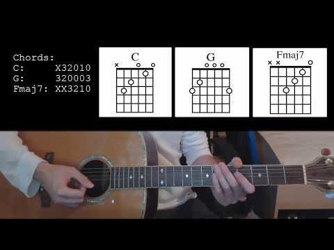 Train - Drops of Jupiter EASY Guitar Tutorial