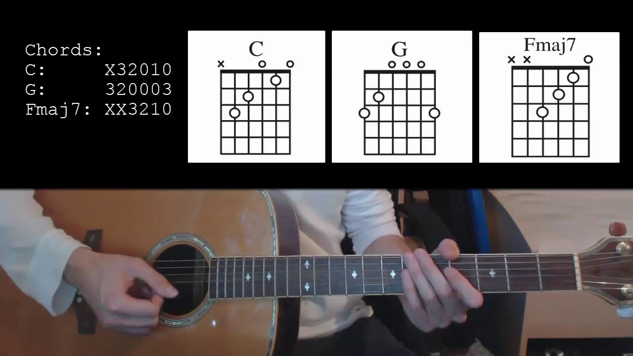 Train Drops Of Jupiter Easy Guitar Tutorial Youtube
