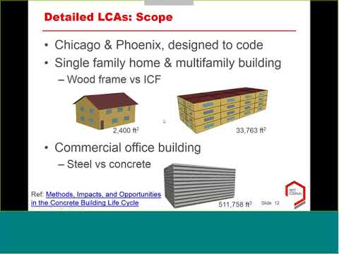 MIT CSHub Webinar: Buildings Life Cycle Assessment