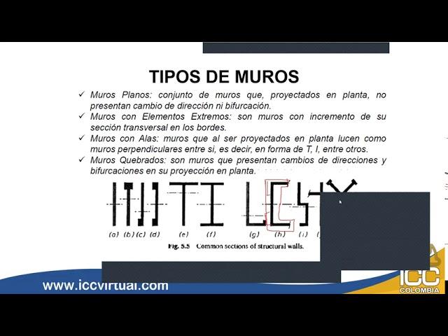 0200930 Muros de Concreto 2C • C01 |  Ing. Fabian Camilo Falla