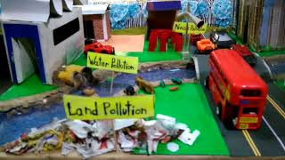 Making of Pollution Model By Sohail Imran