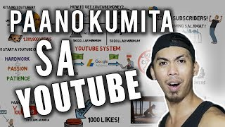 Paano Kumita sa Youtube 2018 Step by Step System / How it Works