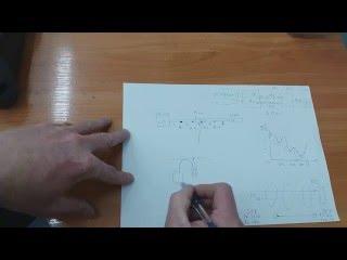 Эксплуатация ВОЛС исповедь инженера. Часть 1