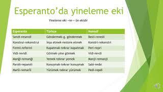 Esperanto'da yineleme eki (nomuli videosu değildir)