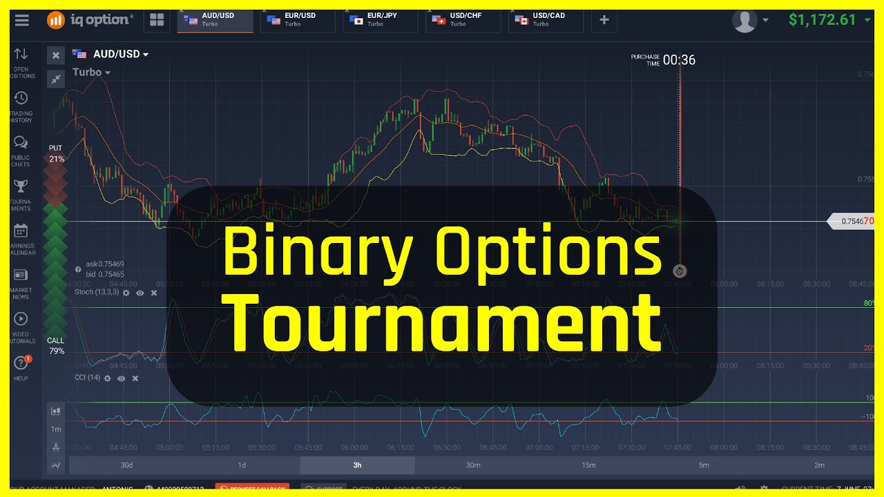 Binary options tournament
