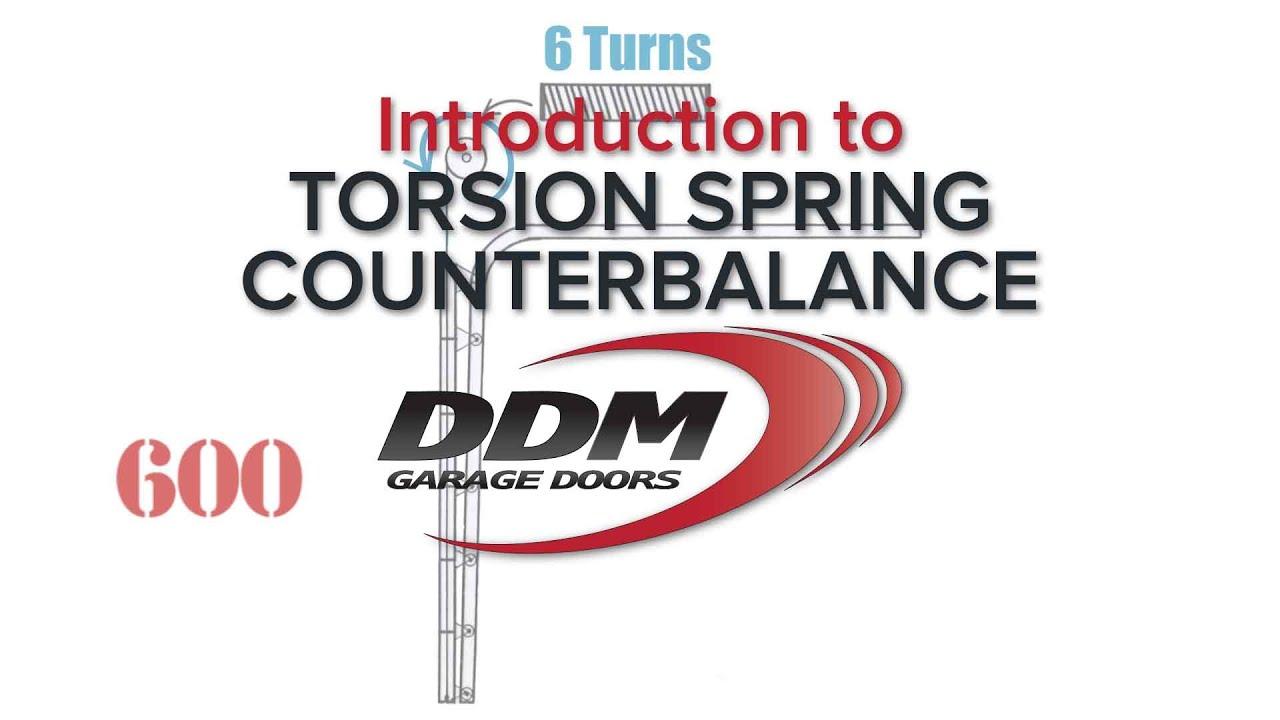Introduction To Garage Door Counterbalance Youtube