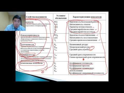 Лекция 2.  Показатели надежности