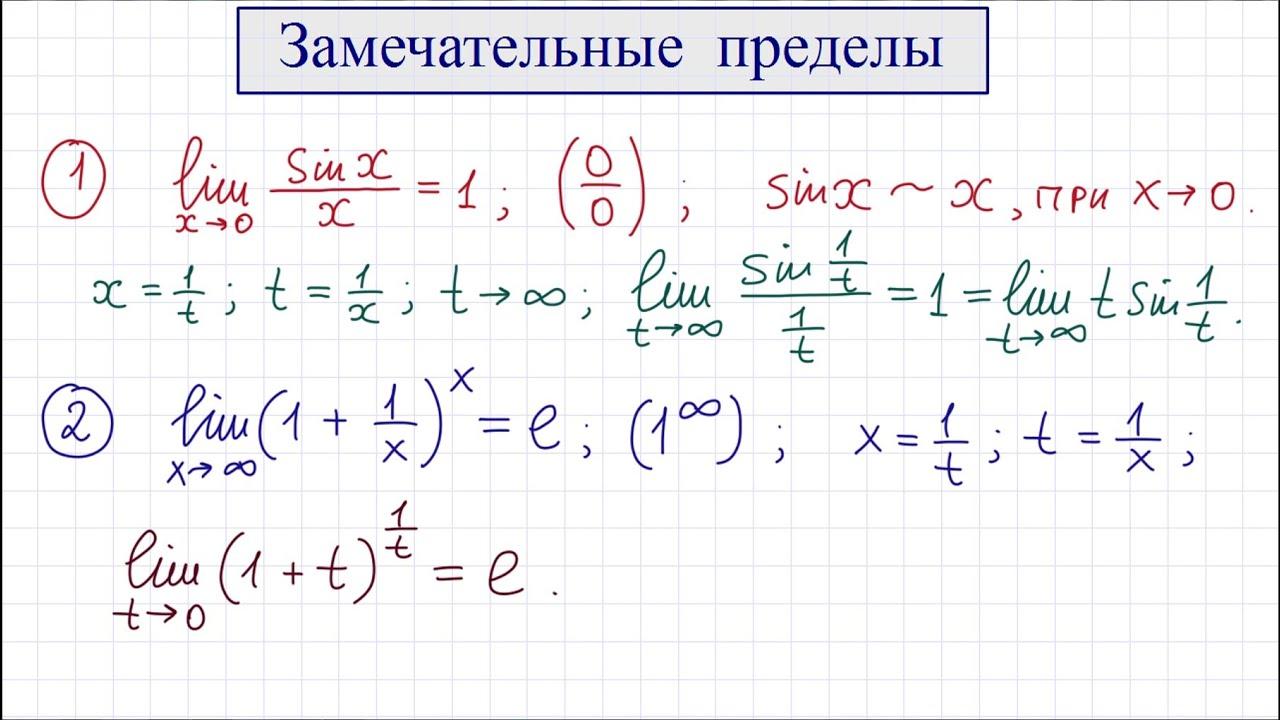 Пределы для чайников решение задач решение задач по высшей математике цена