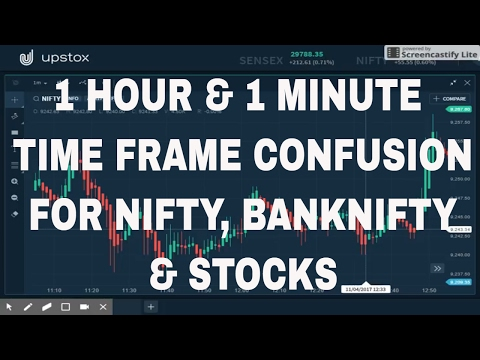 1 HOUR & 1 MINUTE TIME FRAME CONFUSION FOR NIFTY ,BANKNIFTY & STOCKS.
