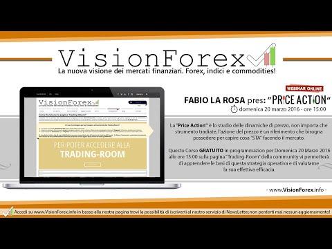"""Fabio La Rosa presenta: """"Price Action"""" Webinar 20 Marzo 2016 - VisionForex.info"""